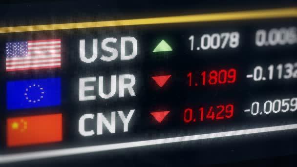 Kínai jüan, amerikai dollár, Euro összehasonlítás, alá tartozó pénznemek, pénzügyi válság