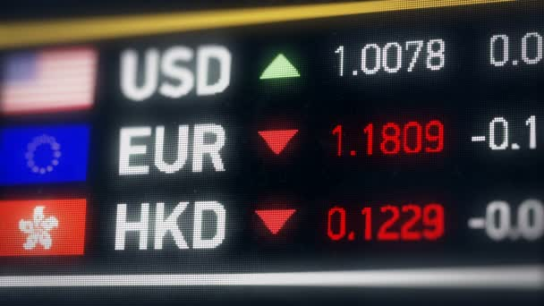 Hong Kong, US dollar, Euro comparison, currencies falling, financial crisis