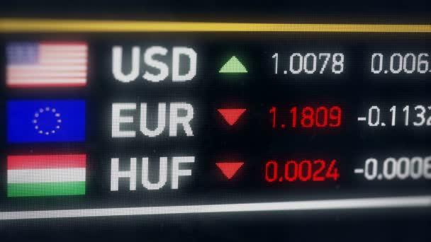 Magyar Forint, amerikai dollár, Euro összehasonlítás, alá tartozó valuták, válság