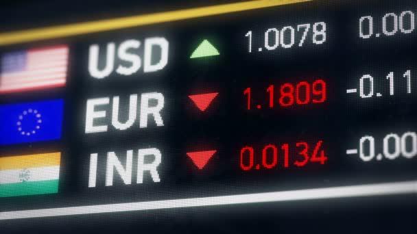 Indiai rúpia, amerikai dollár, Euro összehasonlítás, alá tartozó pénznemek, pénzügyi válság