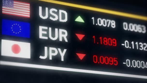 Japán jen, amerikai dollár, Euro összehasonlítás, alá tartozó pénznemek, pénzügyi válság