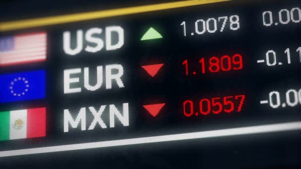 Mexikói Peso, amerikai dollár, Euro összehasonlítás, alá tartozó pénznemek, pénzügyi válság