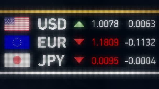 Japán jen, euró alá tartozó képest minket dollár, a pénzügyi válság, az alapértelmezett
