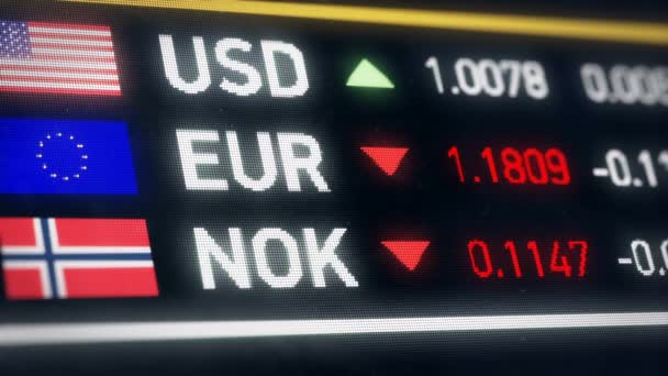 Norwegian Kroner, US dollar, Euro comparison, currencies falling, crisis