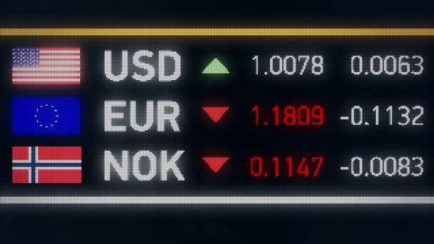 Norvég korona, euró alá tartozó képest minket dollár, a pénzügyi válság, az alapértelmezett