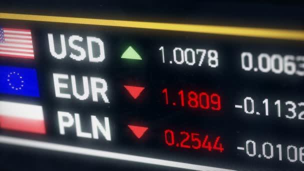 Polish Zloty, US dollar, Euro comparison, currencies falling, financial crisis
