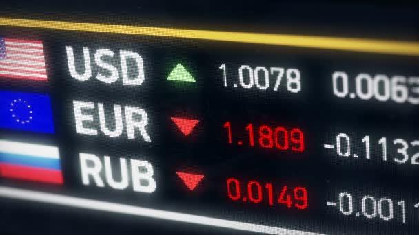 Orosz rubel, amerikai dollár, Euro összehasonlítás, alá tartozó pénznemek, pénzügyi válság