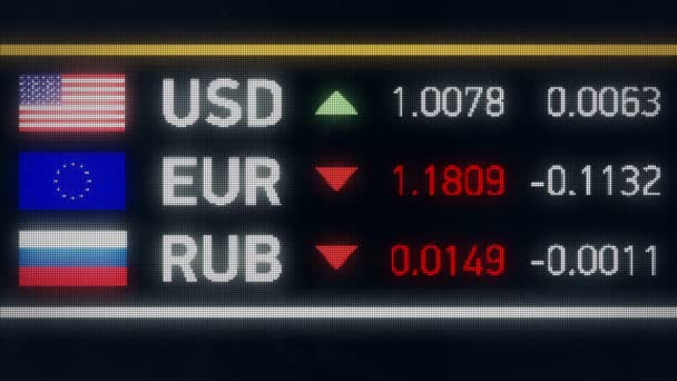 Orosz rubel euró alá tartozó képest minket dollár, a pénzügyi válság, az alapértelmezett