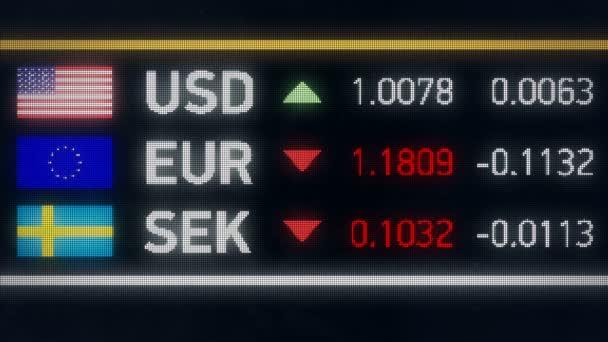 Svéd korona, euró alá tartozó képest minket dollár, a pénzügyi válság, az alapértelmezett