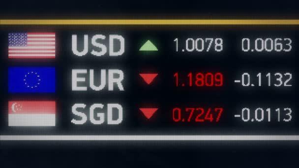 Szingapúri dollár, euró alá tartozó képest minket dollár, a pénzügyi válság, az alapértelmezett