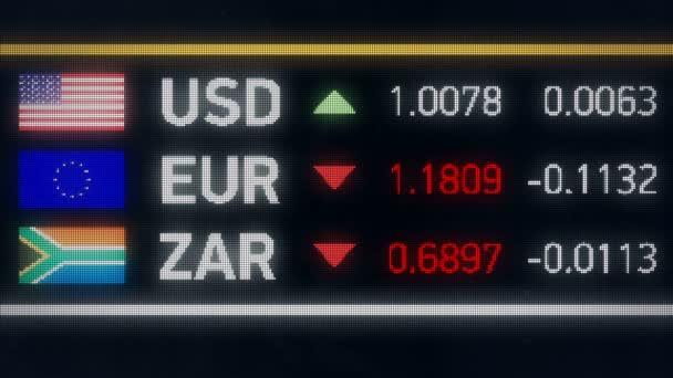 Dél-afrikai Rand, euró alá tartozó képest minket dollár, pénzügyi válság