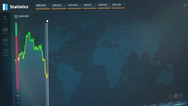 Euro im Vergleich zu uns Dollar, abrupter Absturz, Börsencrash, negative Prognose