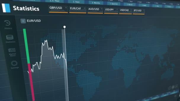 Pénzügyi grafikont euró dollár valuta összehasonlítása, pénzügyi statisztikák