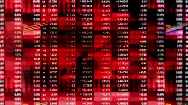 Finanzkrise, Geldverlust, prozentualer Rückgang, sinkende Verkaufszahlen