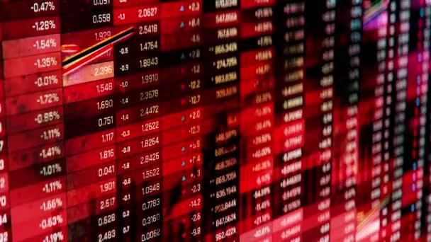 Globális recesszió, pénzügyi válság, gazdasági összeomlás, pénzveszteség, nemteljesítés