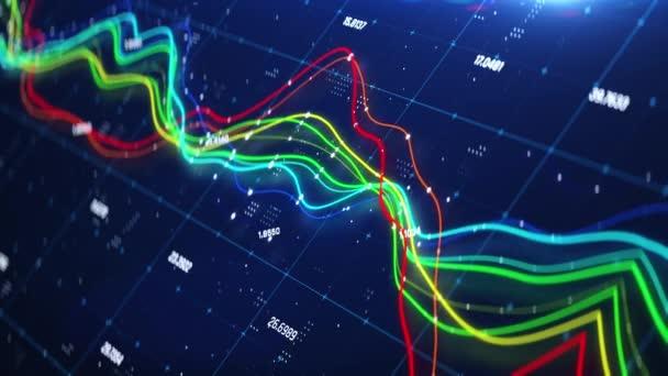 Absztrakt tőzsdei görbe grafikonok, amelyek ingadozást, emelkedő értékeket, csökkenést mutatnak