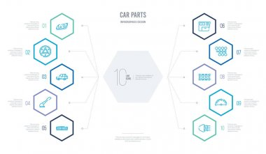 car parts concept business infographic design with 10 hexagon op