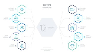clothes concept business infographic design with 10 hexagon opti
