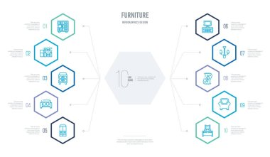 furniture concept business infographic design with 10 hexagon op