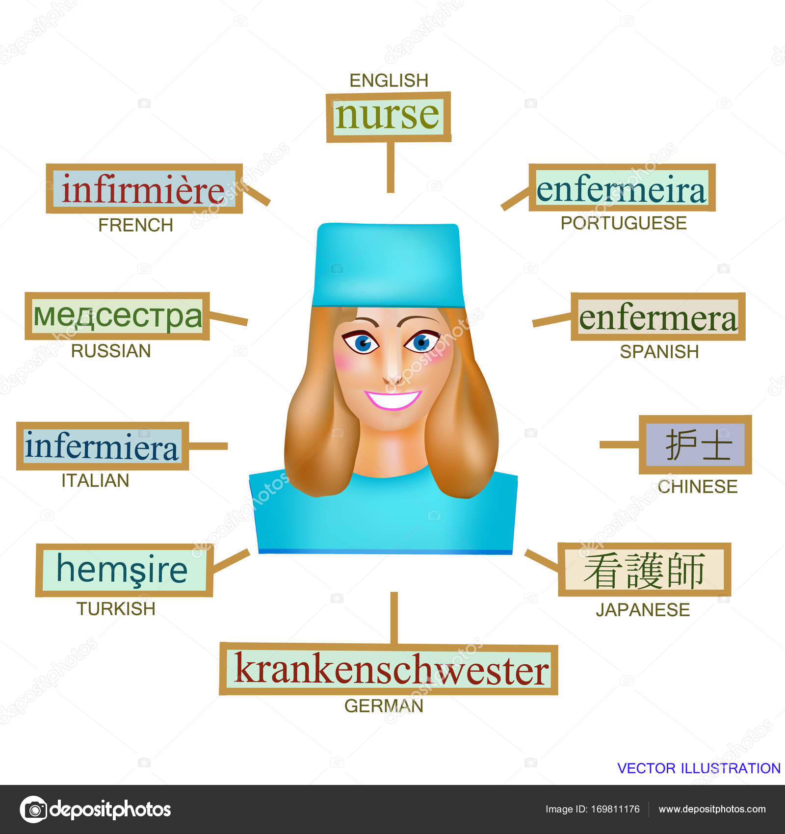 Imágenes Enfermeria Con Palabras Bonitas Avatar De Una