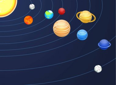 solar system showing planets