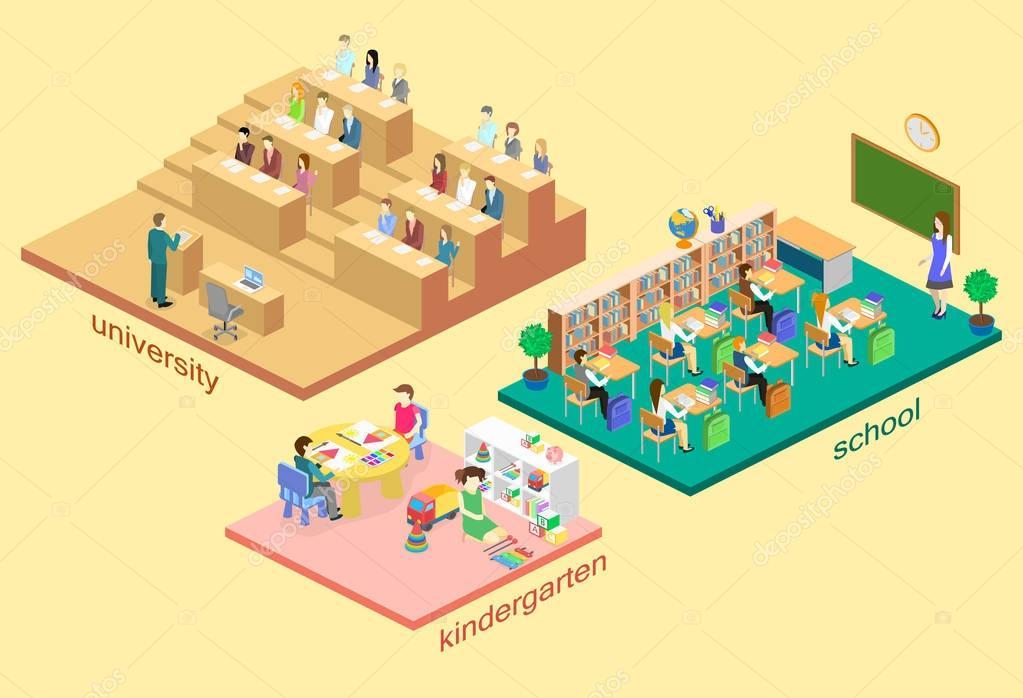 Isometric interior kindergarten