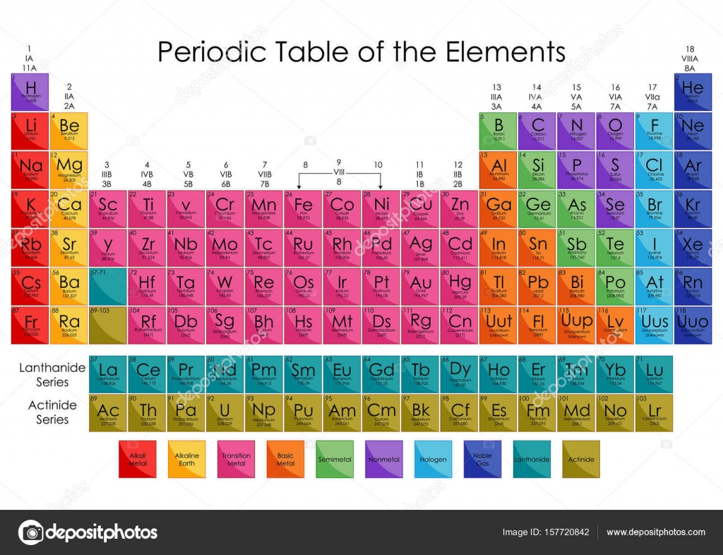 Education chart of chemisty for periodic table of elements diagram education chart of chemisty for periodic table of elements diagram stock vector urtaz Image collections
