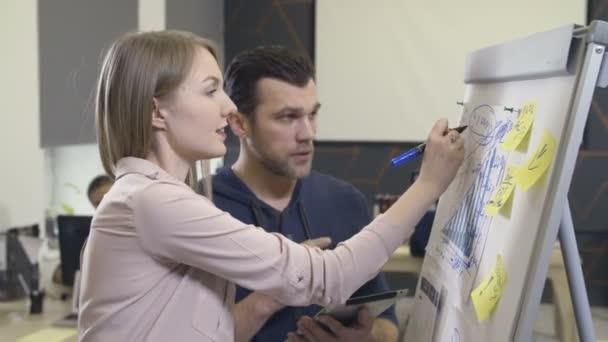 Spolupracovníci mají diskuse pomocí flip chart