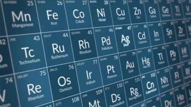 Cg motion graphic scientific periodic table elements stock video periodic table of elements animation blue loop animation urtaz Choice Image