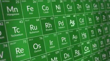 Elementos cg movimiento grfico tabla peridica cientfica vdeos tabla peridica de la animacin de elementos verde loop animacin urtaz Image collections