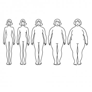 Types of woman body - from skinny to overweight and fat. Stock vector outline illustration