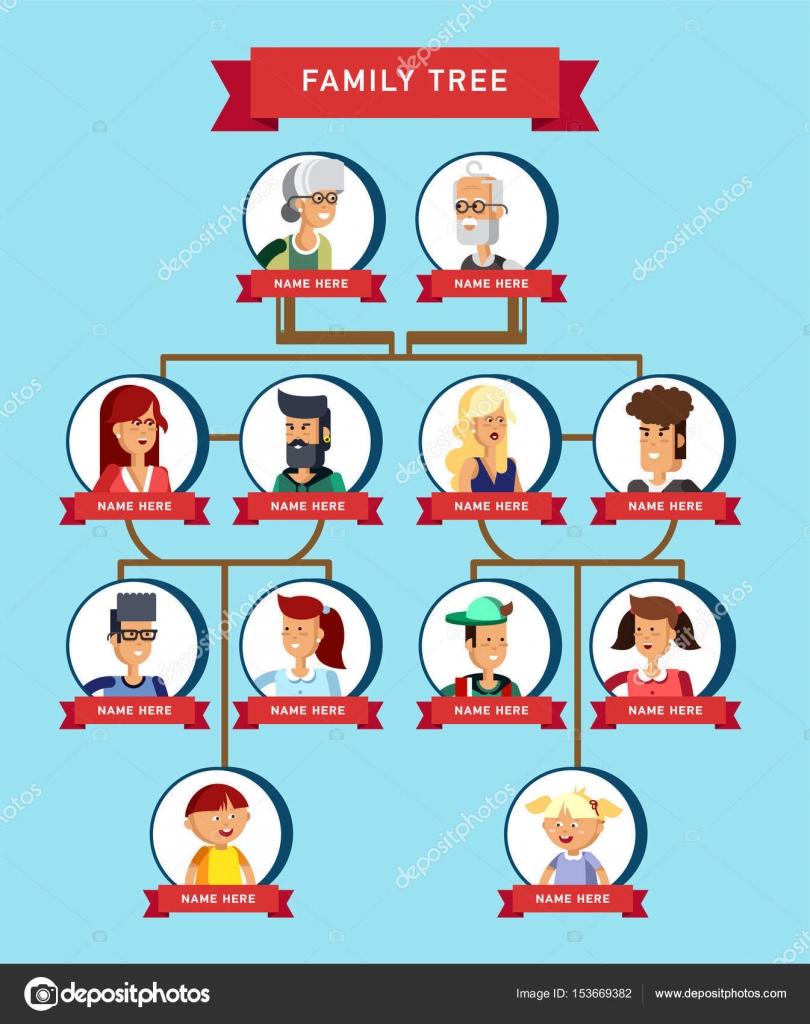 images of cartoon family tree impremedia net christmas tree clip art images christmas tree clip art free images