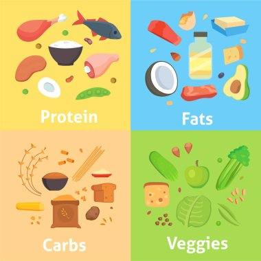 Healthy nutrition, proteins fats carbohydrates
