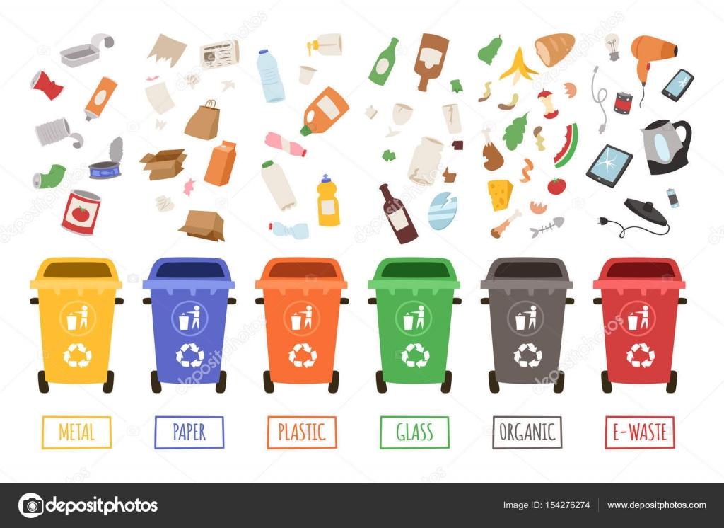 Abfall Management Konzept Trennung Trennung Mülltonnen Sortierung ...