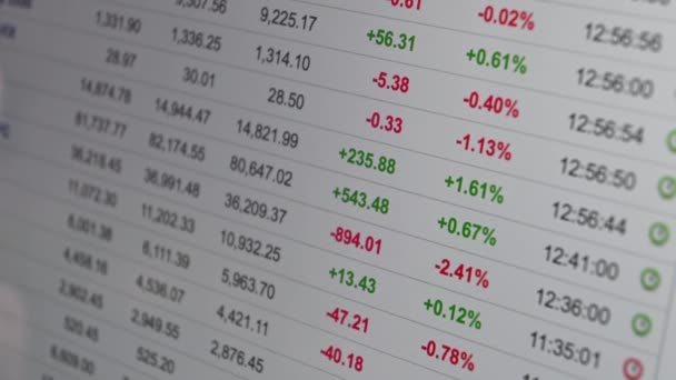 The closing of trading on currency market. Companies shares is falling, rising