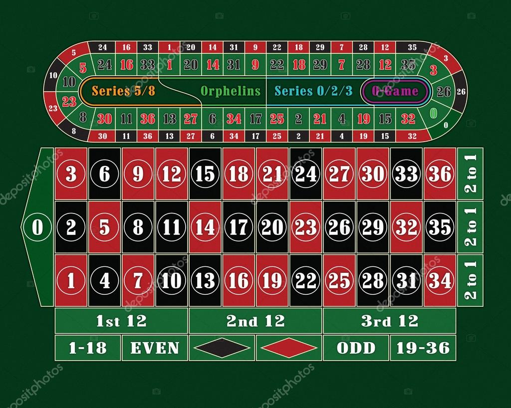 Roulette 1st 12 19-36 conquest roulette review system