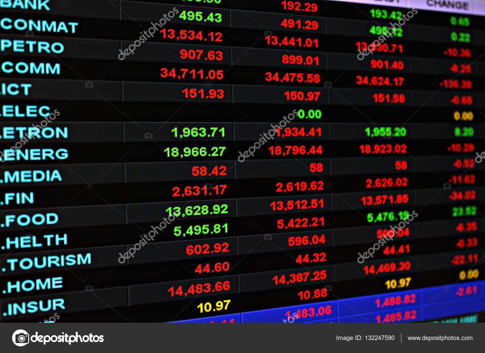 Display of stock market or stock exchange data on monitor