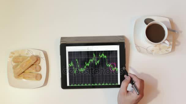 Graf analýzy údajů akciového trhu.