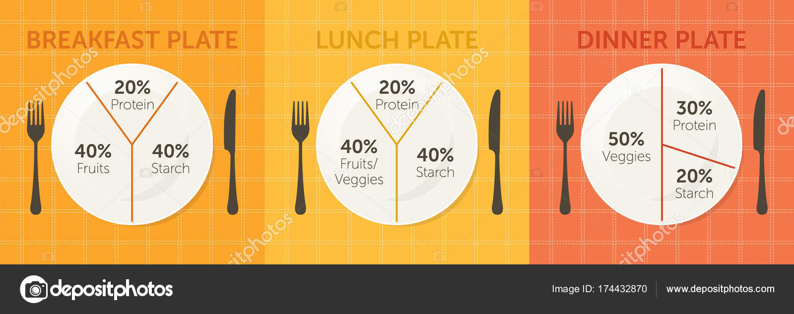 Healthy eating plate diagram stock vector moibalkon 174432870 healthy eating plate diagram stock vector pooptronica Gallery