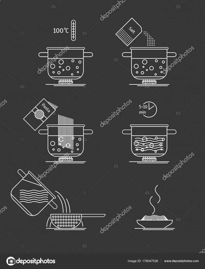 Massa Fina Linha Conjunto De Cozinha Vector Vetor De Stock  ~ Manual Da Cozinha Receitas