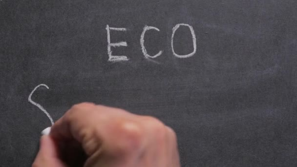Concept, close-up of a mans hand writing the word eco shampoo on a chalkboard