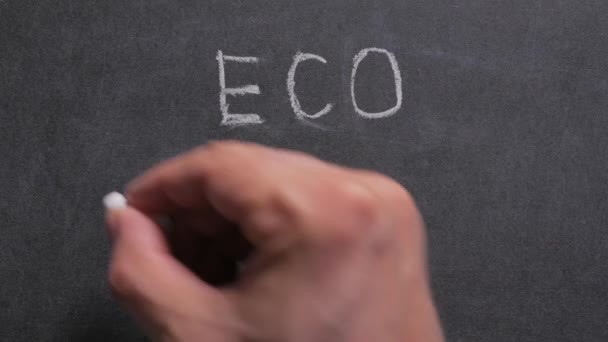 Concept, close-up of a mans hand writing the word eco product on a chalkboard