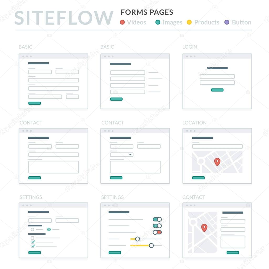 An Example Of Html Site Map: Website Wireframe Layouts UI Kits For Site Map And Ux