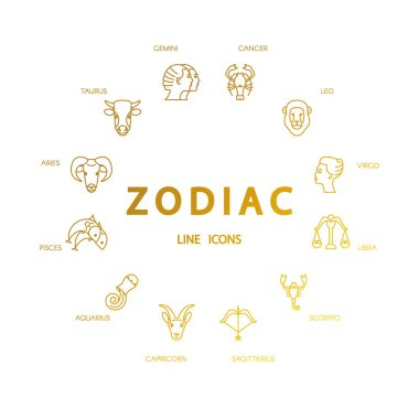 Zodiacal symbols and horoscope signs