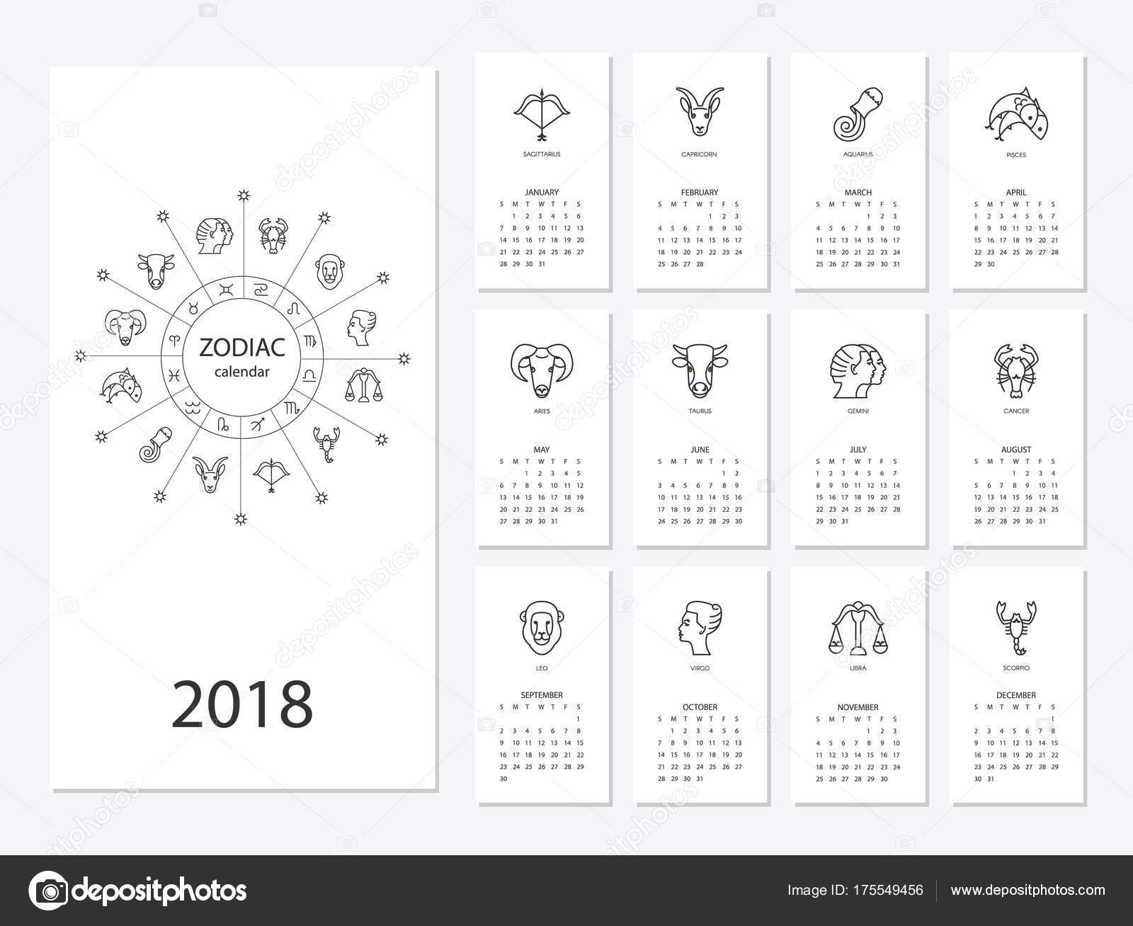 horoscope template