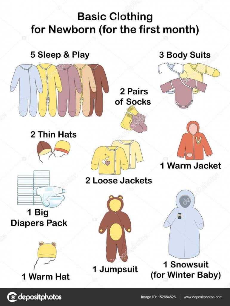 185232ec7725d Quels vêtements acheter pour le nouveau-né pour le premier mois ...