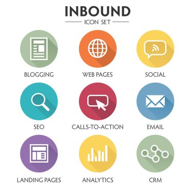 Inbound Marketing Graphic with Blogging, Web Pages, Social, CTA Icons, etc