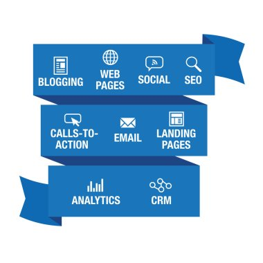 Inbound Marketing Graphic with Blogging, Web Pages, Social, etc