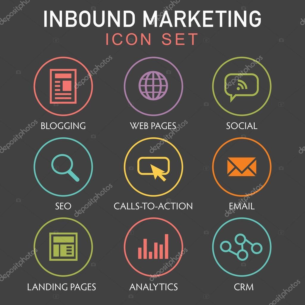 Inbound Marketing Grafik Mit Bloggen Webseiten Social Etc