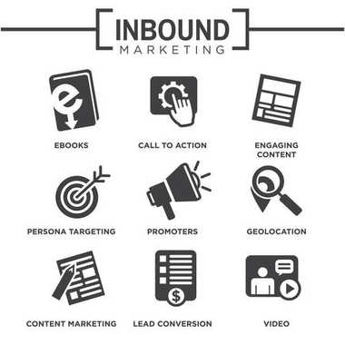 Inbound Marketing Vector Icon Set